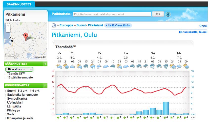 Sää foreca