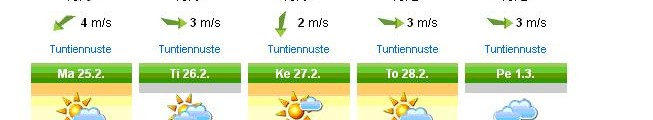 Sää lämpenee ensi viikolla