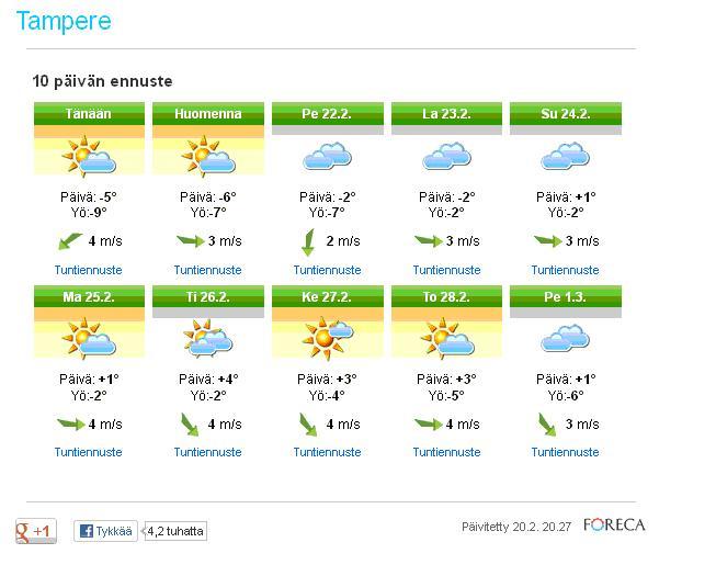 Tampereella on ensi viikolla lämmintä. Kuva: foreca.fi