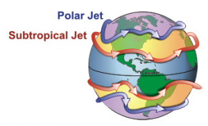 Kuva 2: Polaarinen ja subtrooppinen suihkuvirtaus (kuva: NOOA)