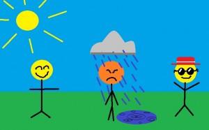 Kuva 2: Sadekuurot ovat paikallisia (Kuva: Paint-taide by Joanna Rinne)