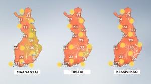 Kuva 2: Ensi viikon sään ennustaminen on mielekästä. Aurinkosymboleilla pärjää koko maassa, ja vihdoin pohjoissuomalaisetkin pääsevät nauttimaan rehellisestä kesäsäästä (kuva: Aleksi Jokela/MTV)