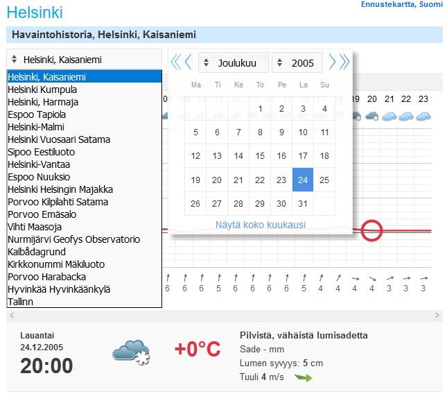 Foreca säätiedot